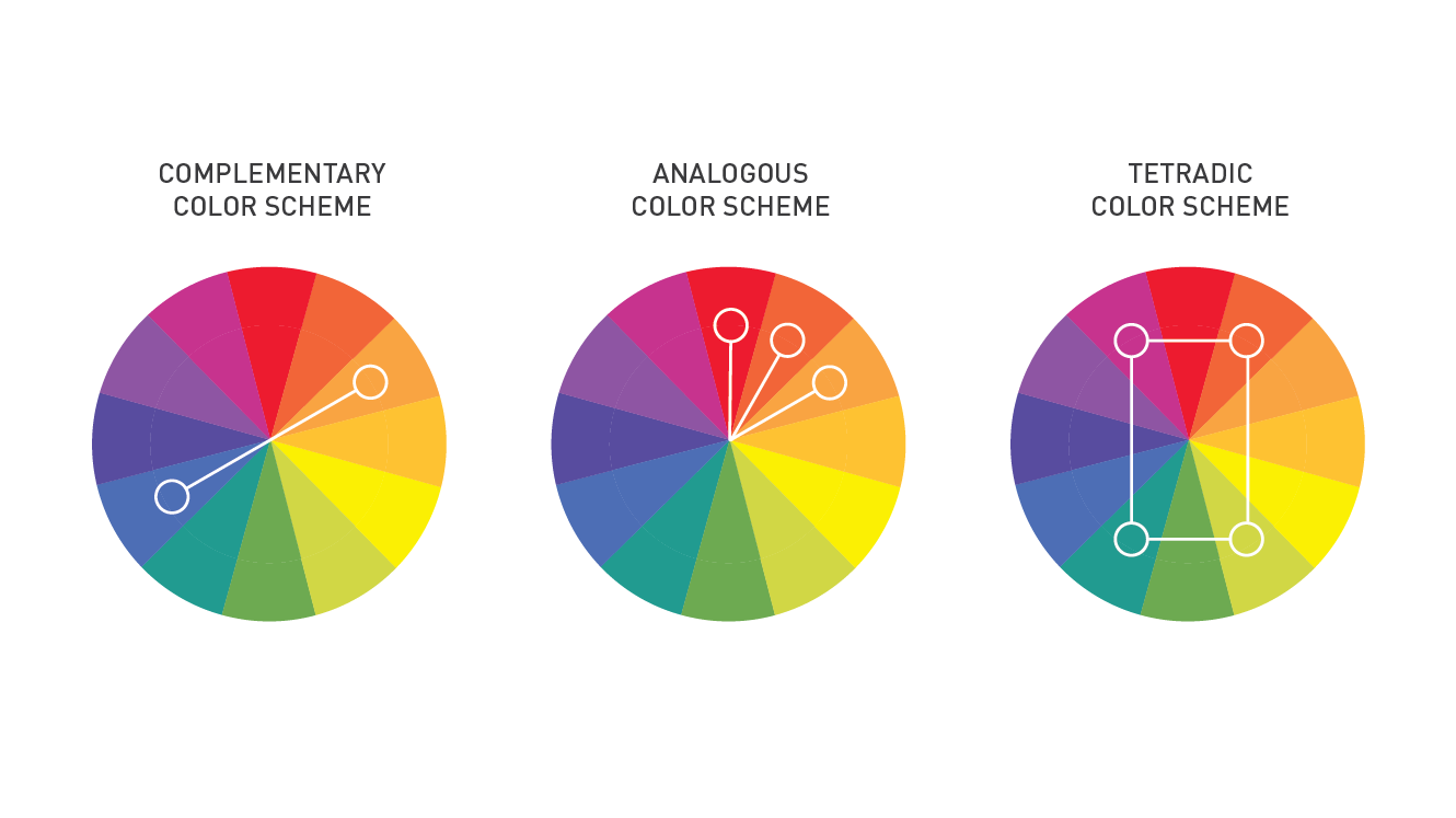 Analogous Triadic And Complementary Colors